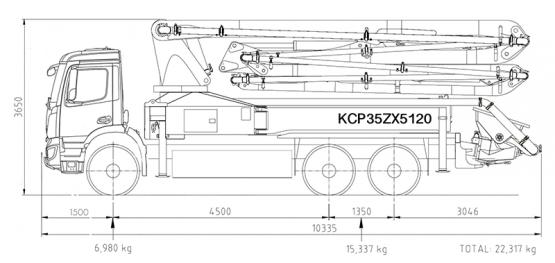 Dicom Machinery KCP35ZX5120 - Pumppuauto