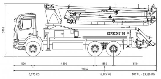Dicom Machinery KCP37ZX5170 - Pumppuauto