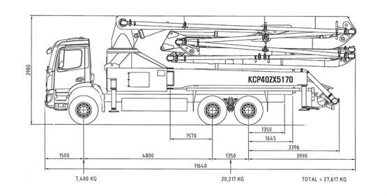 Dicom Machinery KCP40ZX5170 - Pumppuauto
