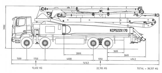Dicom Machinery KCP52ZX5170 - Pumppuauto