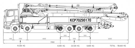Dicom Machinery KCP70ZS6170 - Pumppuauto